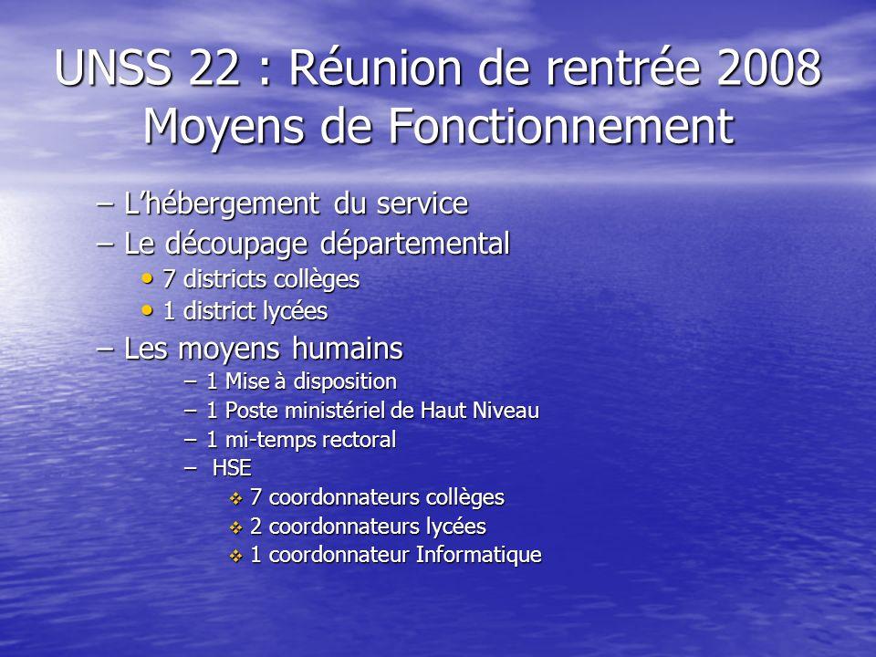 UNSS 22 : Réunion de rentrée 2008 Moyens de Fonctionnement –Lhébergement du service –Le découpage départemental 7 districts collèges 7 districts collè
