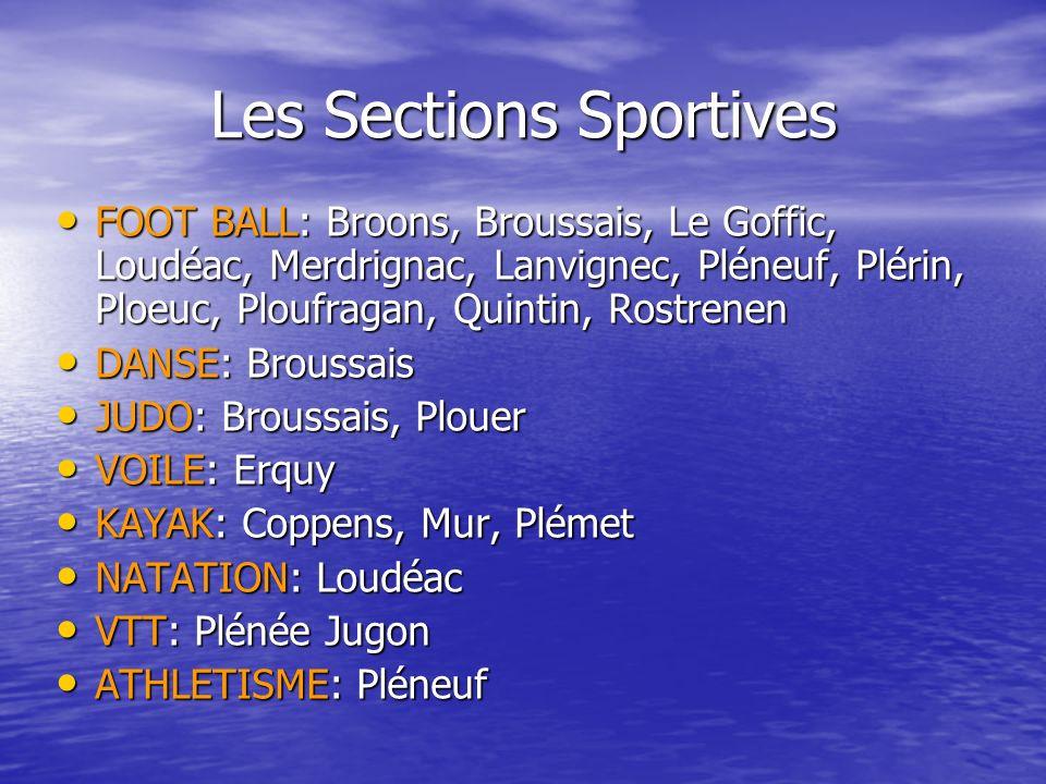 Les Sections Sportives FOOT BALL: Broons, Broussais, Le Goffic, Loudéac, Merdrignac, Lanvignec, Pléneuf, Plérin, Ploeuc, Ploufragan, Quintin, Rostrene