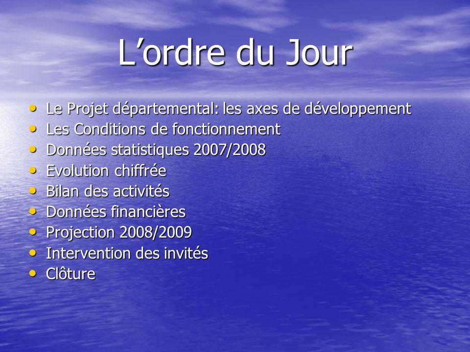 Lordre du Jour Le Projet départemental: les axes de développement Le Projet départemental: les axes de développement Les Conditions de fonctionnement