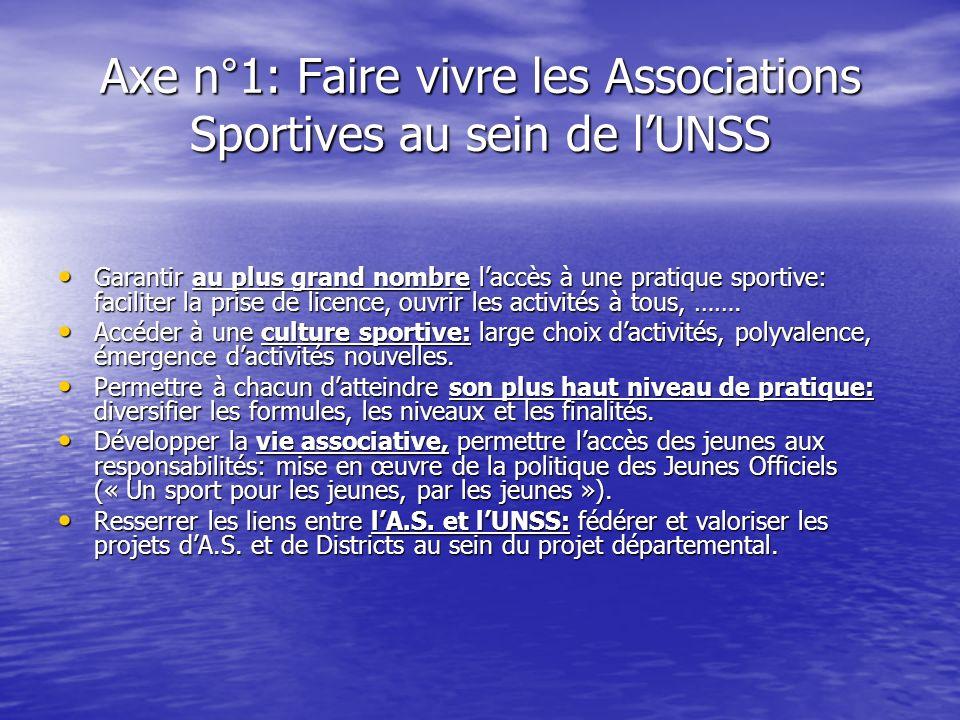 Axe n°1: Faire vivre les Associations Sportives au sein de lUNSS Garantir au plus grand nombre laccès à une pratique sportive: faciliter la prise de l