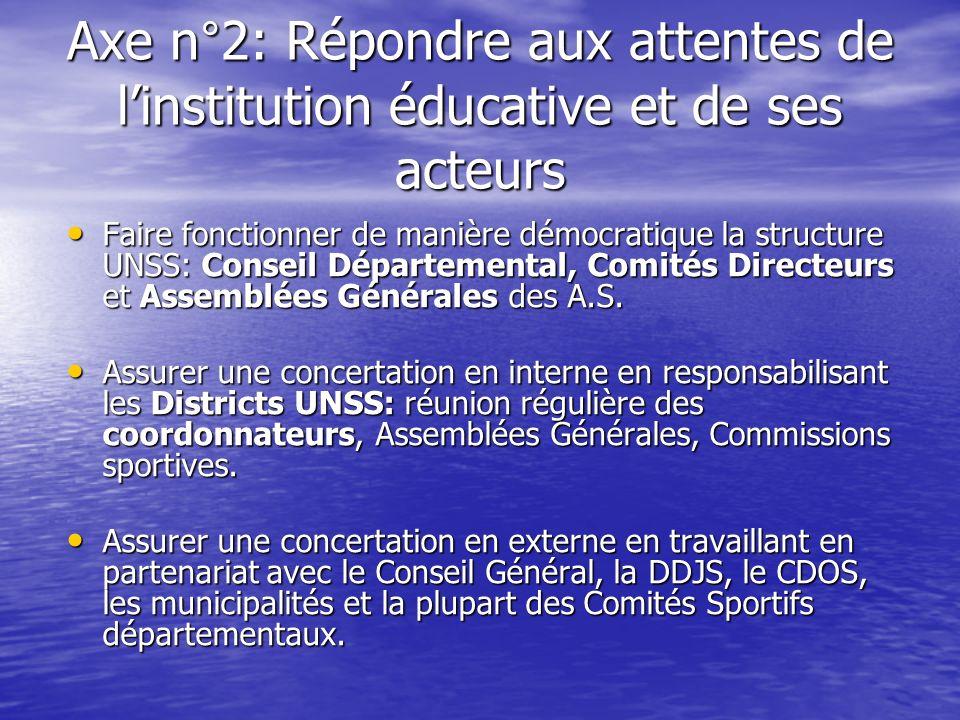 Axe n°2: Répondre aux attentes de linstitution éducative et de ses acteurs Faire fonctionner de manière démocratique la structure UNSS: Conseil Départ