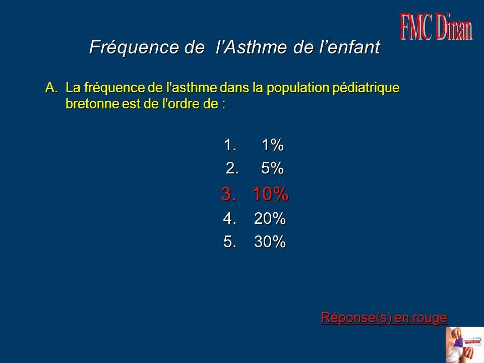 Fréquence de lAsthme de lenfant A.La fréquence de l'asthme dans la population pédiatrique bretonne est de l'ordre de : 1. 1% 1. 1% 2. 5% 2. 5% 3. 10%