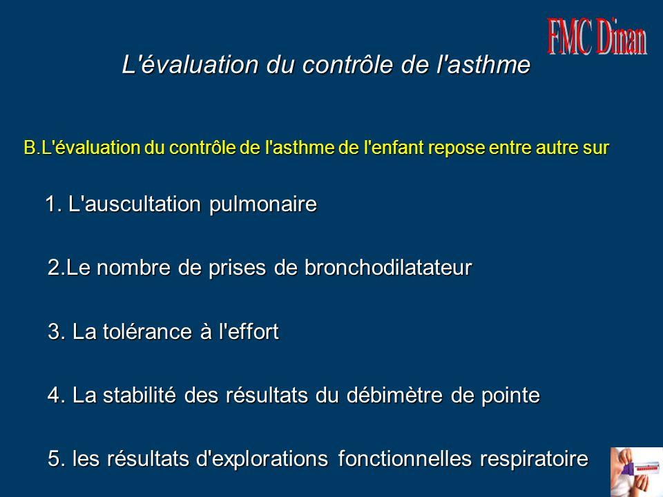 L'évaluation du contrôle de l'asthme B.L'évaluation du contrôle de l'asthme de l'enfant repose entre autre sur 1. L'auscultation pulmonaire 1. L'auscu