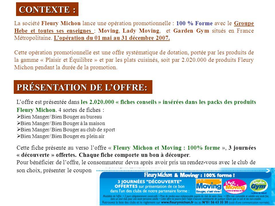 PARTENARIAT Groupe Hebe - Fleury-Michon CONTEXTE : PRÉSENTATION DE LOFFRE: Loffre est présentée dans les 2.020.000 « fiches conseils » insérées dans l