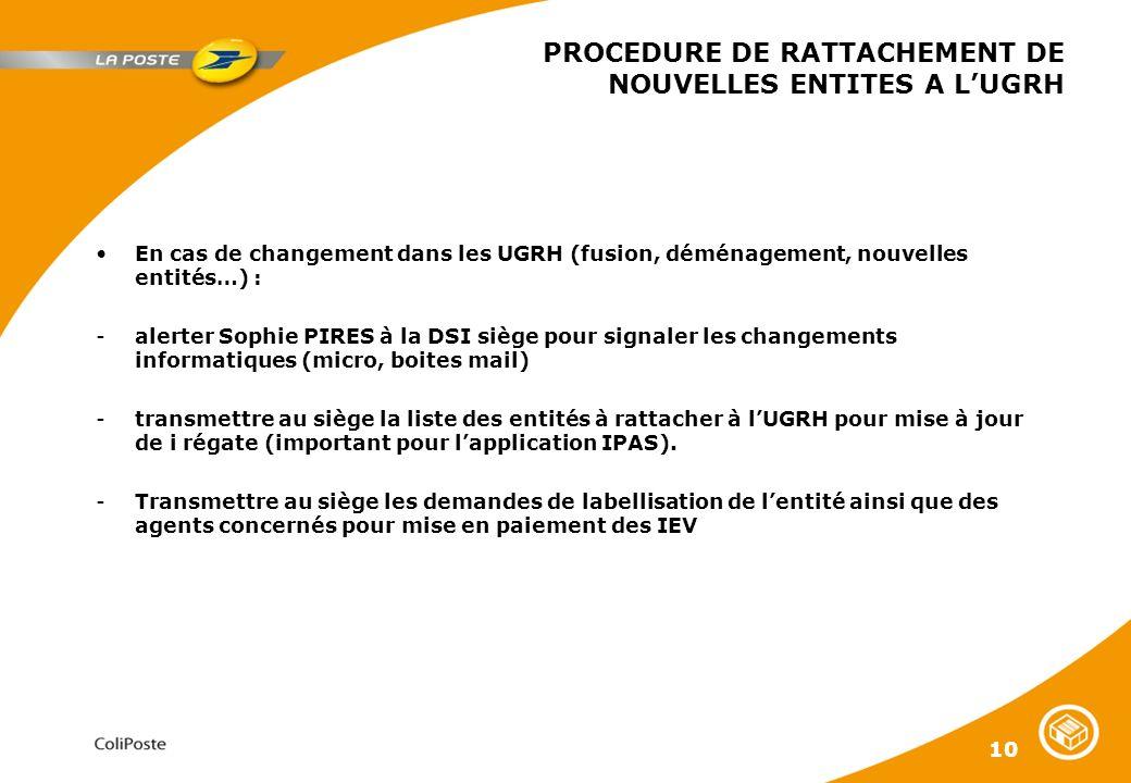 10 PROCEDURE DE RATTACHEMENT DE NOUVELLES ENTITES A LUGRH En cas de changement dans les UGRH (fusion, déménagement, nouvelles entités…) : -alerter Sop