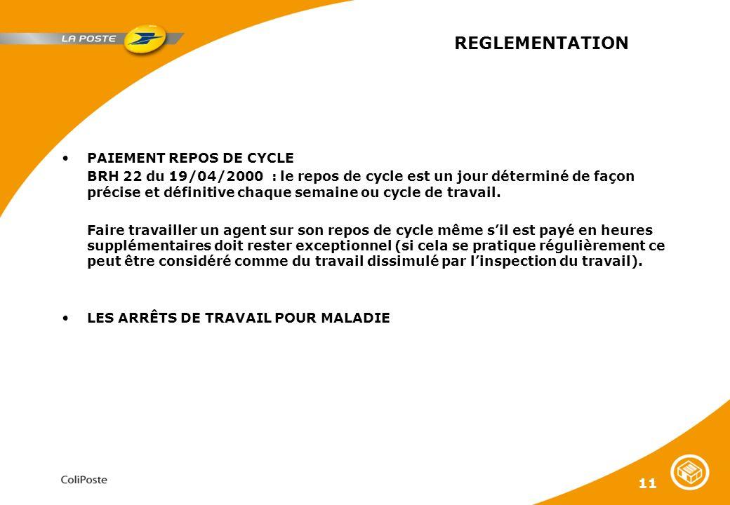 11 REGLEMENTATION PAIEMENT REPOS DE CYCLE BRH 22 du 19/04/2000 : le repos de cycle est un jour déterminé de façon précise et définitive chaque semaine