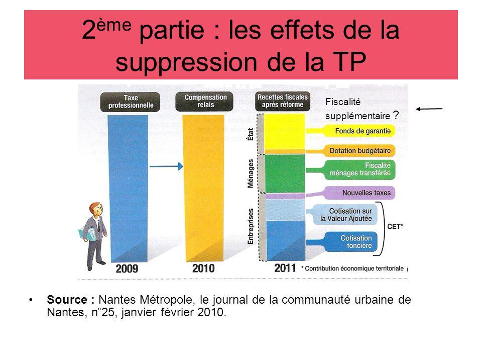 2 ème partie : les effets de la suppression de la TP Source : Nantes Métropole, le journal de la communauté urbaine de Nantes, n°25, janvier février 2010.