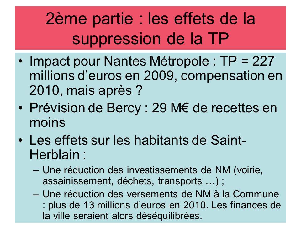 Impact pour Nantes Métropole : TP = 227 millions deuros en 2009, compensation en 2010, mais après ? Prévision de Bercy : 29 M de recettes en moins Les
