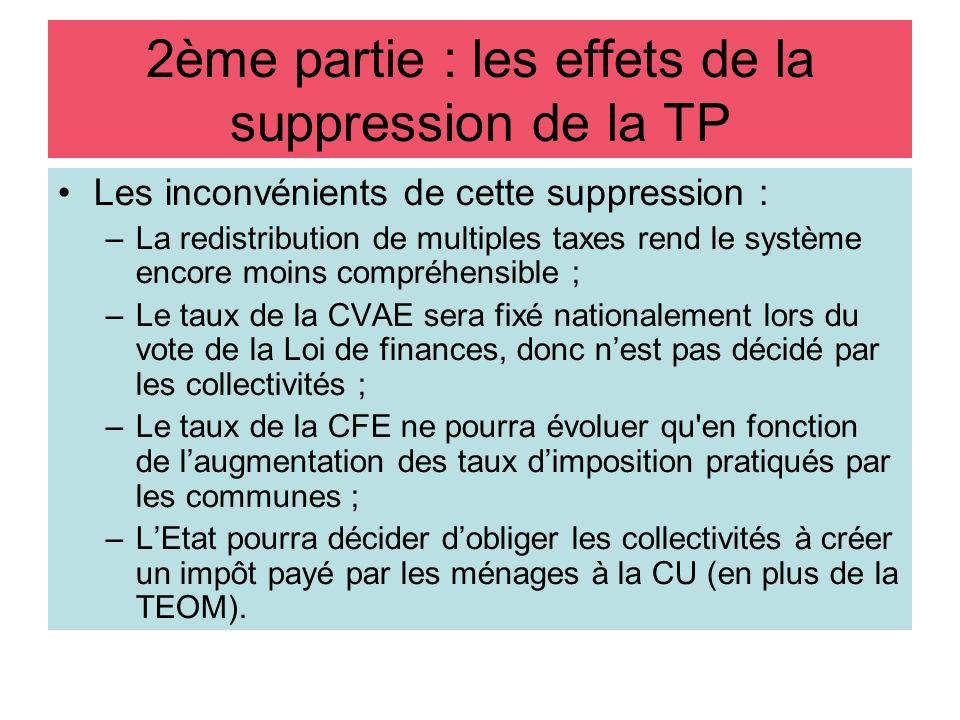 Les inconvénients de cette suppression : –La redistribution de multiples taxes rend le système encore moins compréhensible ; –Le taux de la CVAE sera