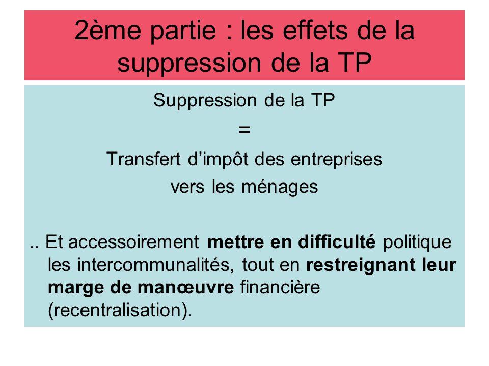 Suppression de la TP = Transfert dimpôt des entreprises vers les ménages.. Et accessoirement mettre en difficulté politique les intercommunalités, tou