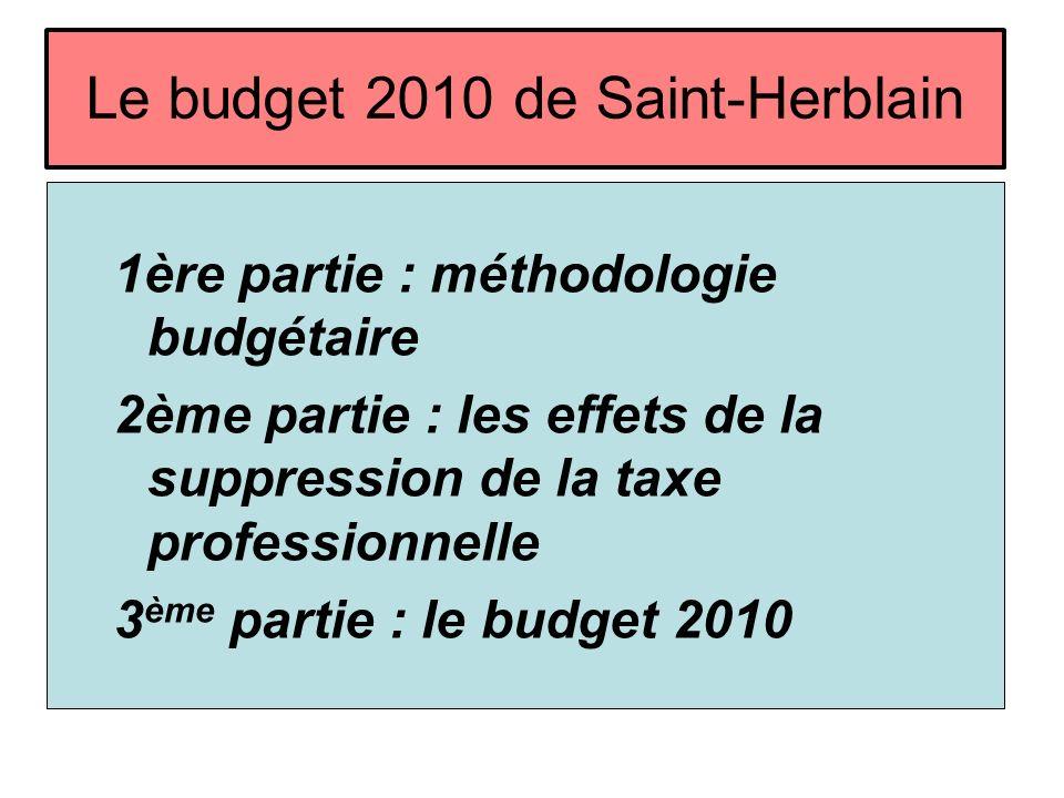 Le budget 2010 de Saint-Herblain 1ère partie : méthodologie budgétaire 2ème partie : les effets de la suppression de la taxe professionnelle 3 ème partie : le budget 2010