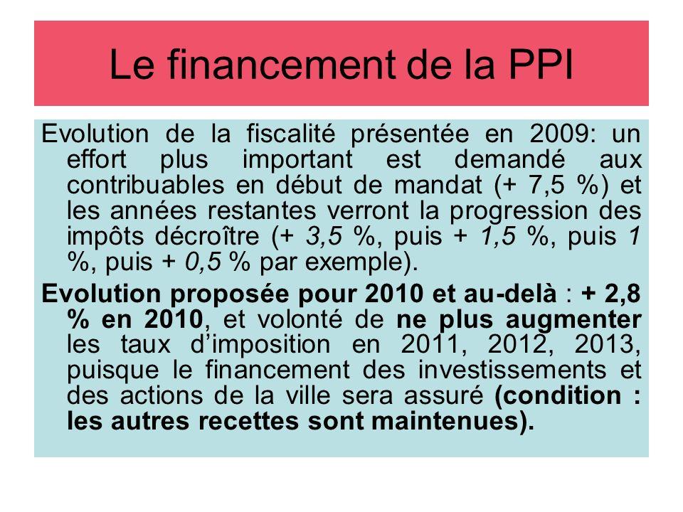 Evolution de la fiscalité présentée en 2009: un effort plus important est demandé aux contribuables en début de mandat (+ 7,5 %) et les années restant