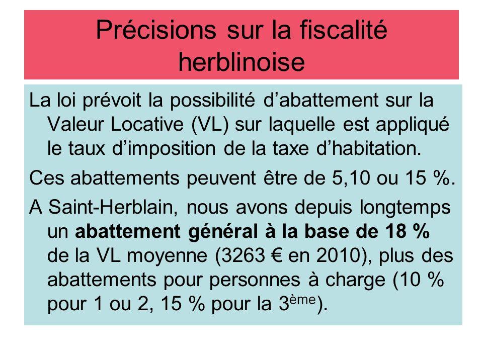 Précisions sur la fiscalité herblinoise La loi prévoit la possibilité dabattement sur la Valeur Locative (VL) sur laquelle est appliqué le taux dimposition de la taxe dhabitation.