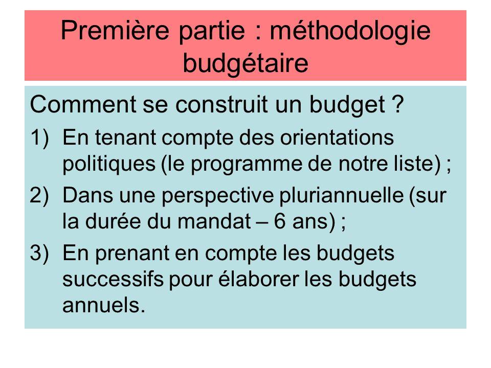 Première partie : méthodologie budgétaire Comment se construit un budget ? 1)En tenant compte des orientations politiques (le programme de notre liste