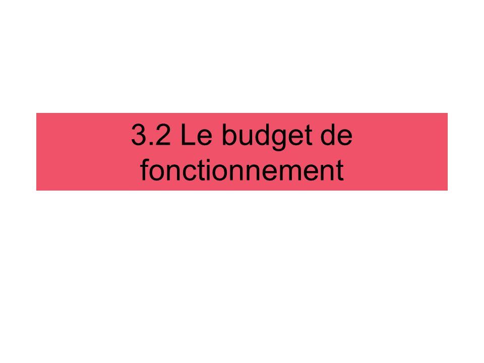 3.2 Le budget de fonctionnement