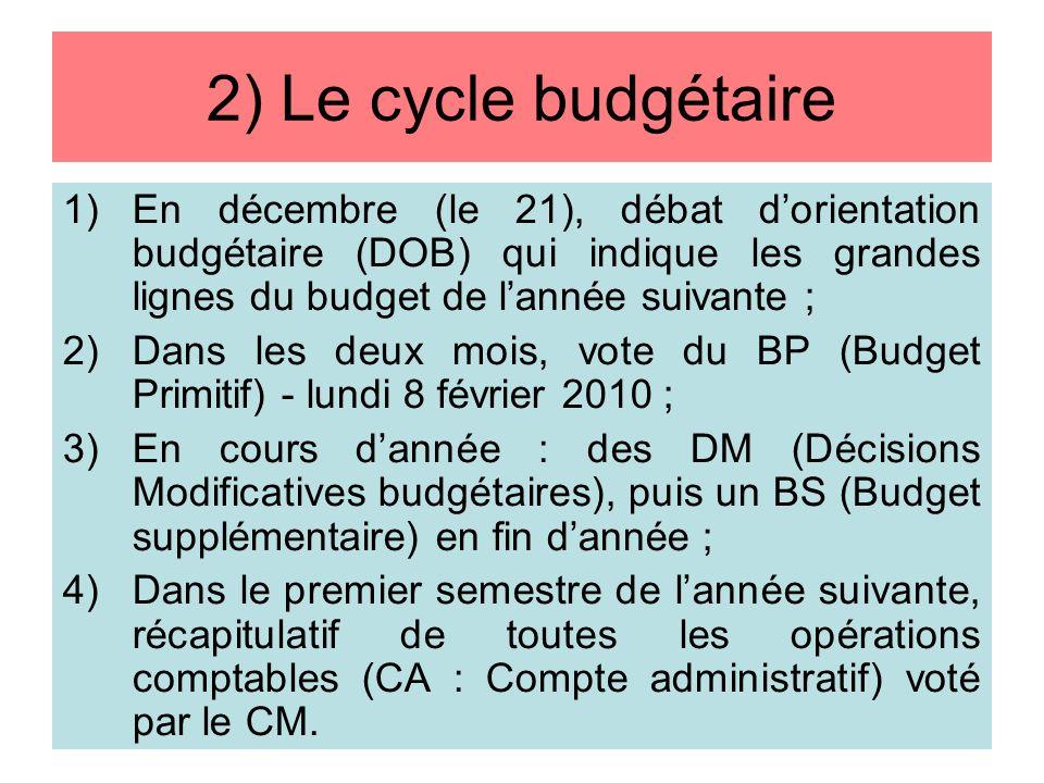 2) Le cycle budgétaire 1)En décembre (le 21), débat dorientation budgétaire (DOB) qui indique les grandes lignes du budget de lannée suivante ; 2)Dans les deux mois, vote du BP (Budget Primitif) - lundi 8 février 2010 ; 3)En cours dannée : des DM (Décisions Modificatives budgétaires), puis un BS (Budget supplémentaire) en fin dannée ; 4)Dans le premier semestre de lannée suivante, récapitulatif de toutes les opérations comptables (CA : Compte administratif) voté par le CM.