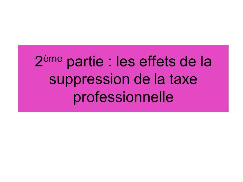 2 ème partie : les effets de la suppression de la taxe professionnelle