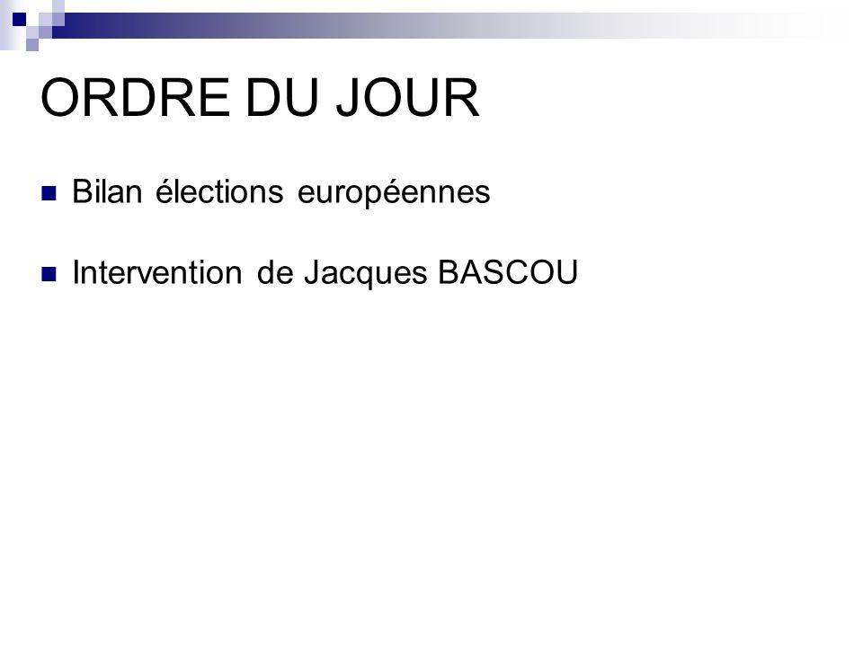 ORDRE DU JOUR Bilan élections européennes Intervention de Jacques BASCOU