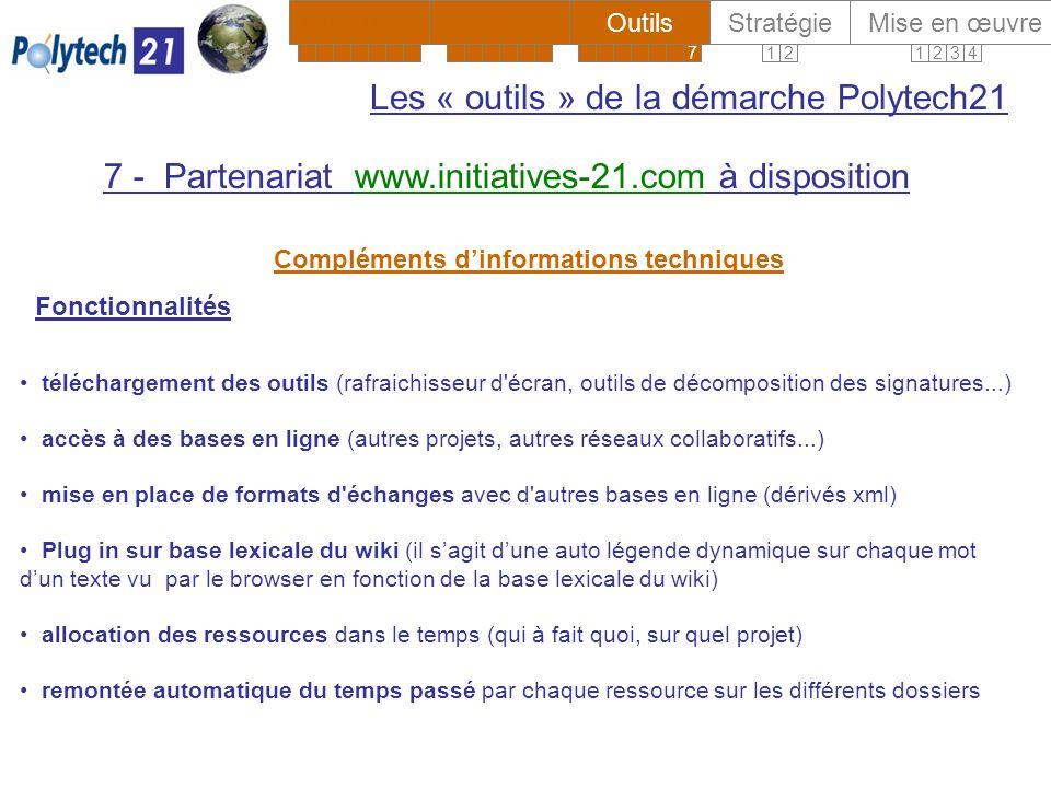 Les « outils » de la démarche Polytech21 ContenusOutilsStratégie Mise en œuvreDirections 12345671234121234567123456 téléchargement des outils (rafraichisseur d écran, outils de décomposition des signatures...) accès à des bases en ligne (autres projets, autres réseaux collaboratifs...) mise en place de formats d échanges avec d autres bases en ligne (dérivés xml) Plug in sur base lexicale du wiki (il sagit dune auto légende dynamique sur chaque mot dun texte vu par le browser en fonction de la base lexicale du wiki) allocation des ressources dans le temps (qui à fait quoi, sur quel projet) remontée automatique du temps passé par chaque ressource sur les différents dossiers Compléments dinformations techniques Fonctionnalités 7 - Partenariat www.initiatives-21.com à disposition