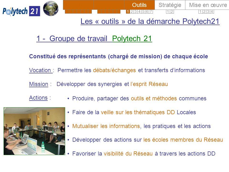 Les « outils » de la démarche Polytech21 1 - Groupe de travail Polytech 21 Constitué des représentants (chargé de mission) de chaque école Vocation : Permettre les débats/échanges et transferts dinformations Mission : Développer des synergies et lesprit Réseau Actions : Produire, partager des outils et méthodes communes Faire de la veille sur les thématiques DD Locales Mutualiser les informations, les pratiques et les actions Développer des actions sur les écoles membres du Réseau Favoriser la visibilité du Réseau à travers les actions DD ContenusOutilsStratégie Mise en œuvreDirections 12345671234121234567123456
