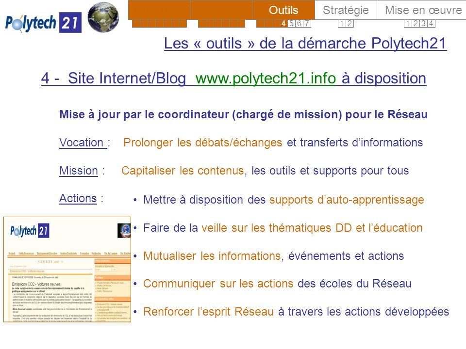 Les « outils » de la démarche Polytech21 ContenusOutilsStratégie Mise en œuvreDirections 12345671234121234567123456 7 - Partenariat www.initiatives-21.com à disposition