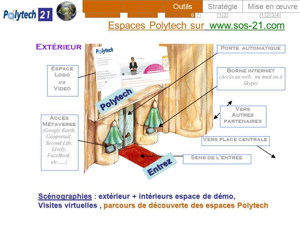 Espaces Polytech sur www.sos-21.com Scénographies : extérieur + intérieurs espace de démo, Visites virtuelles, parcours de découverte des espaces Polytech P o l y t e c h E n t r e z ContenusOutilsStratégie Mise en œuvreDirections 12345671234121234567123456