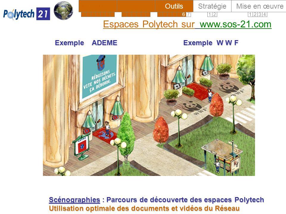 Scénographies : Parcours de découverte des espaces Polytech Utilisation optimale des documents et vidéos du Réseau Espaces Polytech sur www.sos-21.com ContenusOutilsStratégie Mise en œuvreDirections 12345671234121234567123456