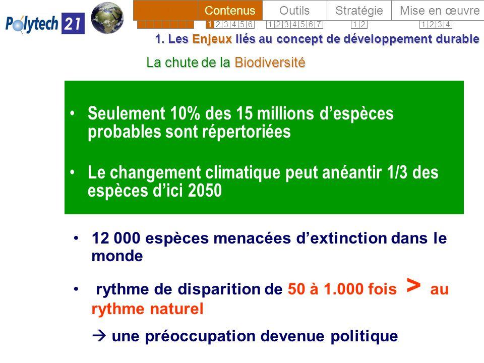 La chute de la Biodiversité Seulement 10% des 15 millions despèces probables sont répertoriées Le changement climatique peut anéantir 1/3 des espèces dici 2050 12 000 espèces menacées dextinction dans le monde rythme de disparition de 50 à 1.000 fois > au rythme naturel une préoccupation devenue politique 1.