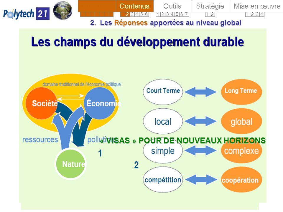 2. Les Réponses apportées au niveau global Le concept de Développement durable « VISAS » POUR DE NOUVEAUX HORIZONS ContenusOutilsStratégie Mise en œuv