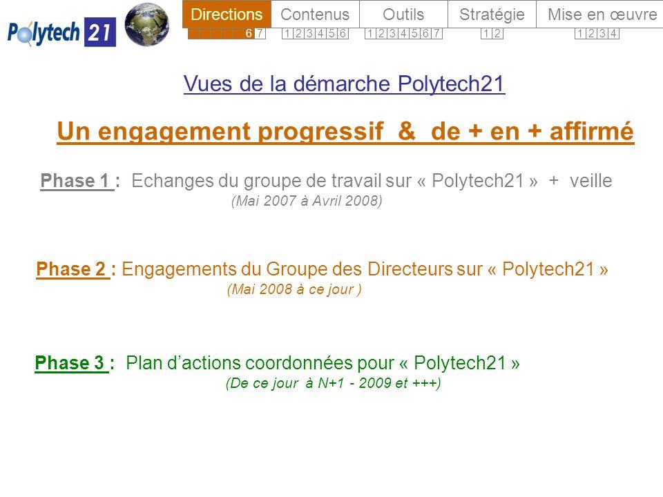 Phase 1 : Echanges du groupe de travail sur « Polytech21 » + veille (Mai 2007 à Avril 2008) Phase 2 : Engagements du Groupe des Directeurs sur « Polytech21 » (Mai 2008 à ce jour ) Phase 3 : Plan dactions coordonnées pour « Polytech21 » (De ce jour à N+1 - 2009 et +++) Vues de la démarche Polytech21 Un engagement progressif & de + en + affirmé ContenusOutilsStratégie Mise en œuvreDirections 12345671234121234567123456