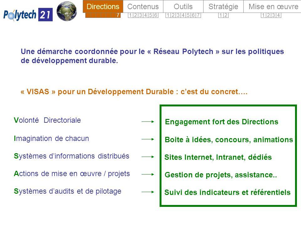 Une démarche coordonnée pour le « Réseau Polytech » sur les politiques de développement durable.