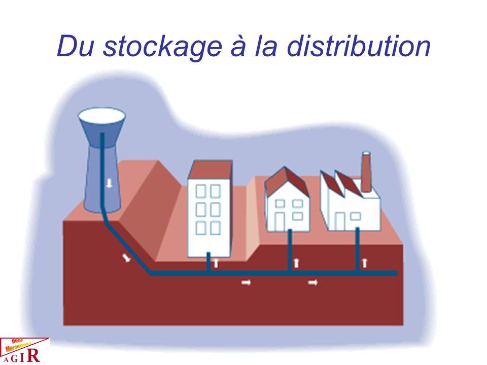 Du stockage à la distribution