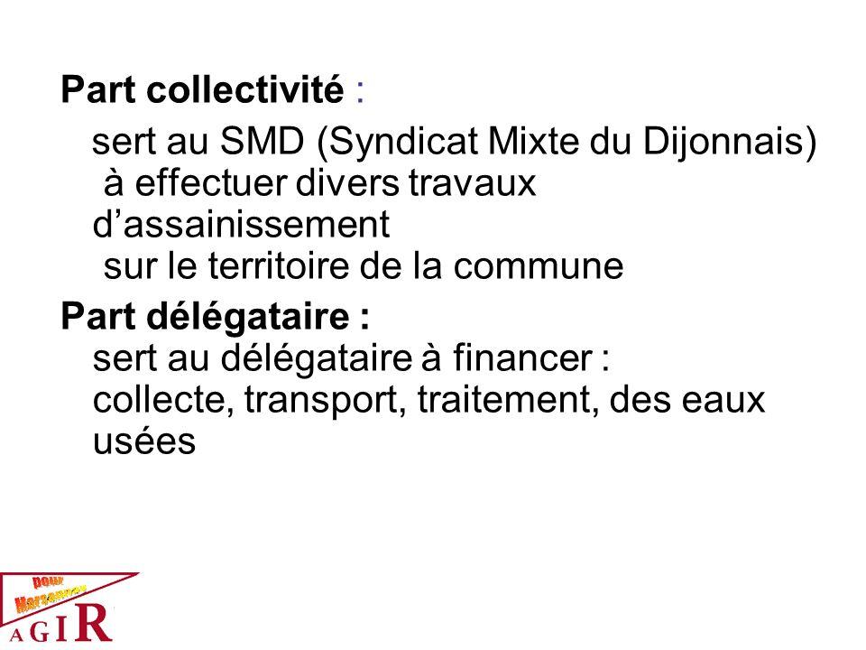 Part collectivité : sert au SMD (Syndicat Mixte du Dijonnais) à effectuer divers travaux dassainissement sur le territoire de la commune Part délégata