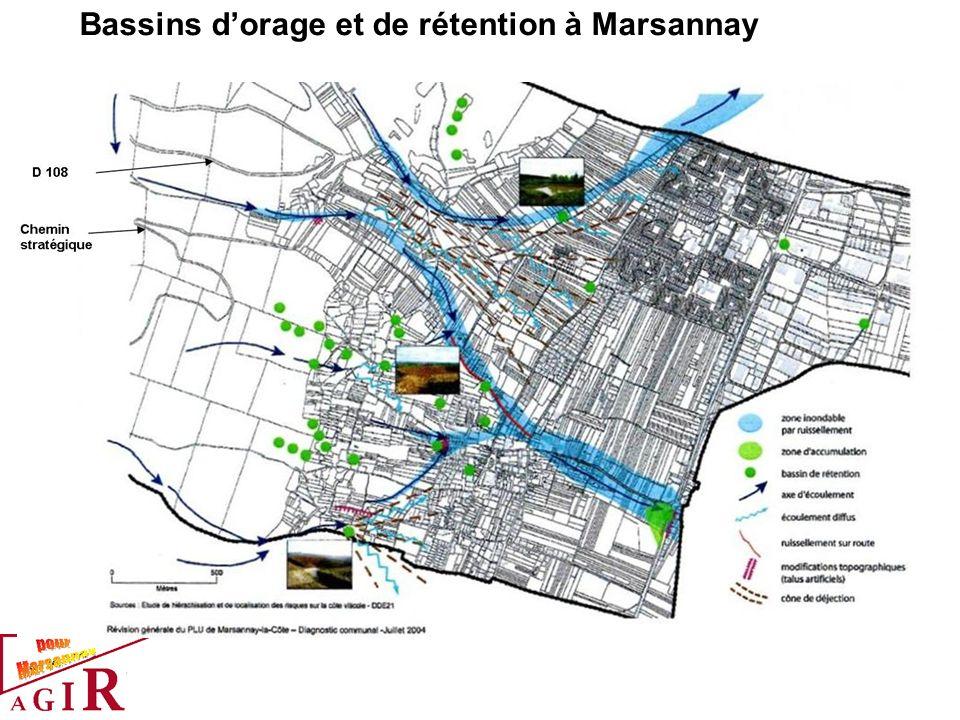 Bassins dorage et de rétention à Marsannay