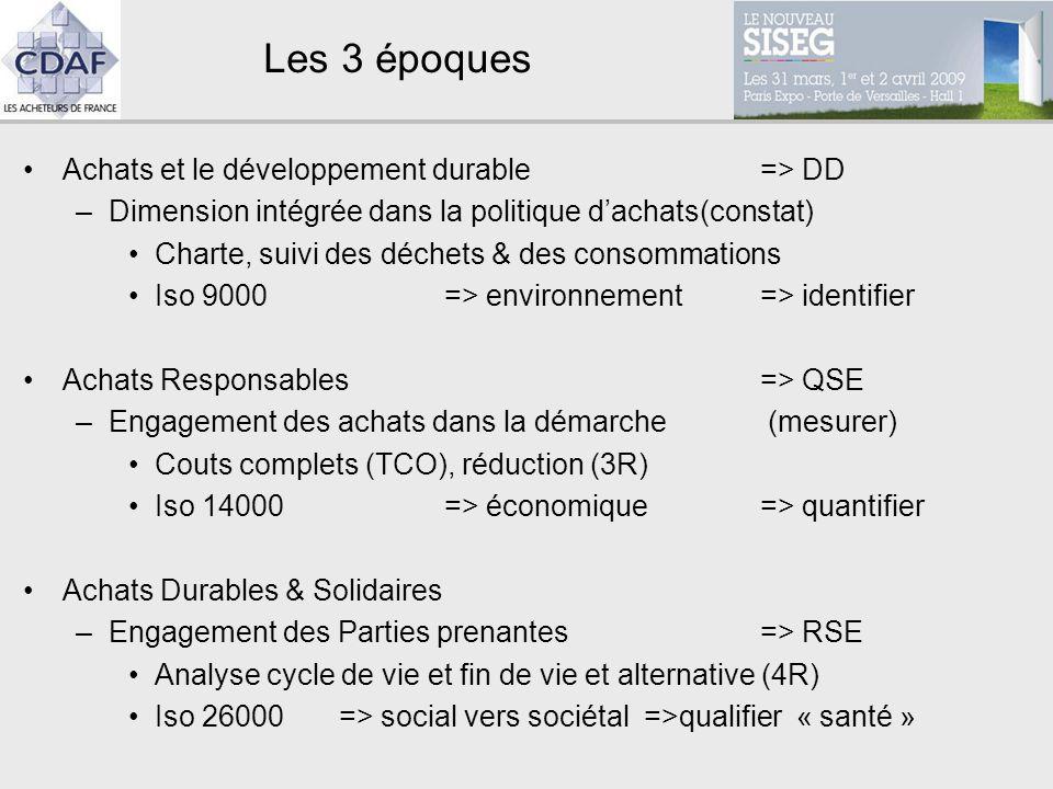 Achats et le développement durable=> DD –Dimension intégrée dans la politique dachats(constat) Charte, suivi des déchets & des consommations Iso 9000=