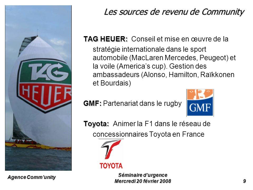 Agence Community Séminaire durgence Mercredi 20 février 2008 9 Les sources de revenu de Community TAG HEUER: TAG HEUER: Conseil et mise en œuvre de la stratégie internationale dans le sport automobile (MacLaren Mercedes, Peugeot) et la voile (Americas cup).