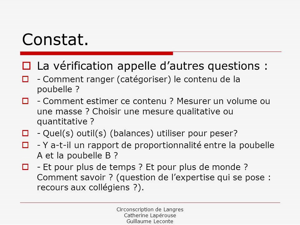 Circonscription de Langres Catherine Lapérouse Guillaume Leconte Constat. La vérification appelle dautres questions : - Comment ranger (catégoriser) l