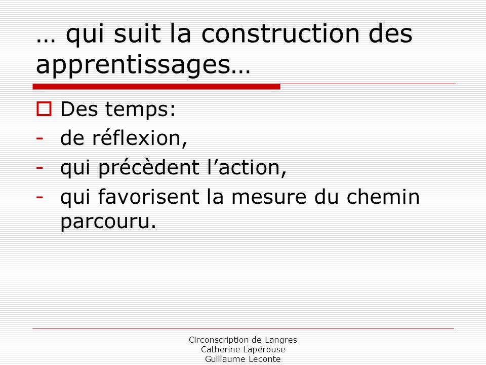 Circonscription de Langres Catherine Lapérouse Guillaume Leconte … qui suit la construction des apprentissages… Des temps: -de réflexion, -qui précède