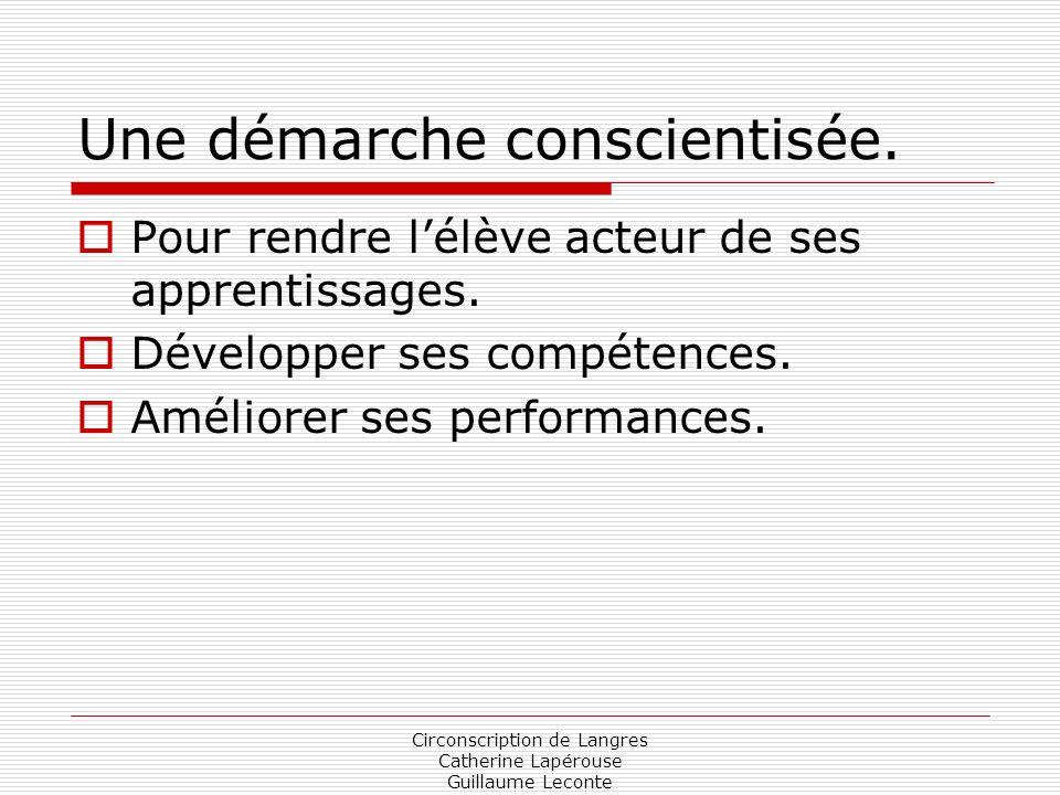 Circonscription de Langres Catherine Lapérouse Guillaume Leconte Une démarche conscientisée. Pour rendre lélève acteur de ses apprentissages. Développ