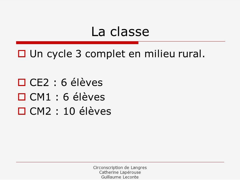 Circonscription de Langres Catherine Lapérouse Guillaume Leconte La classe Un cycle 3 complet en milieu rural. CE2 : 6 élèves CM1 : 6 élèves CM2 : 10