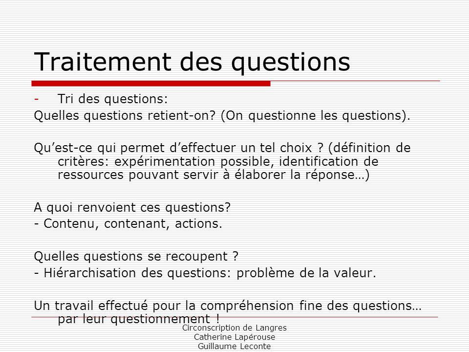 Circonscription de Langres Catherine Lapérouse Guillaume Leconte Traitement des questions -Tri des questions: Quelles questions retient-on? (On questi