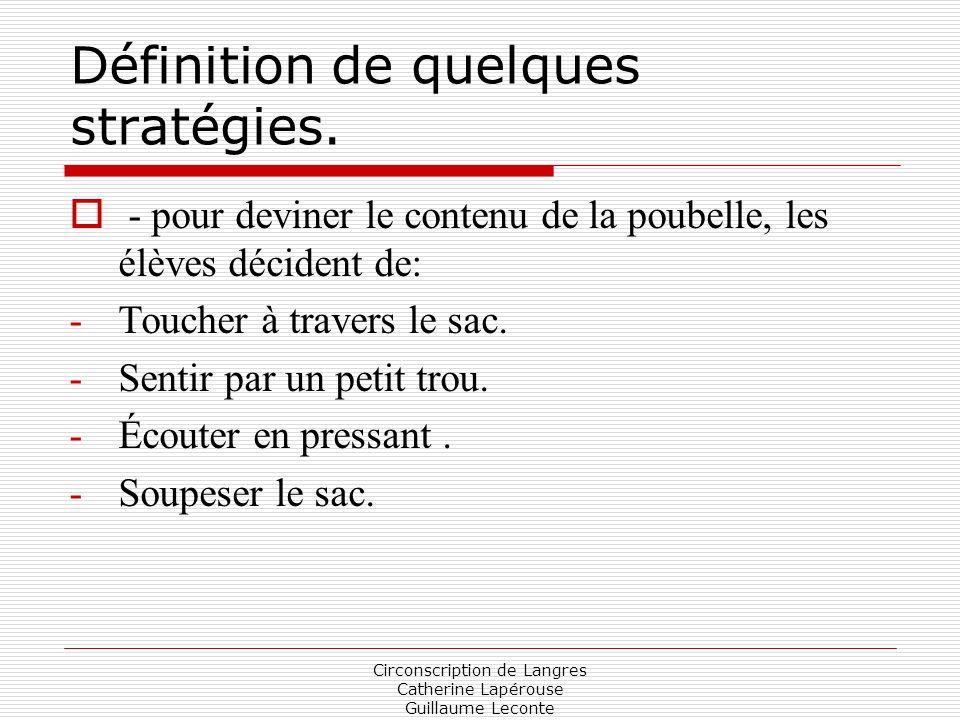 Circonscription de Langres Catherine Lapérouse Guillaume Leconte Définition de quelques stratégies. - pour deviner le contenu de la poubelle, les élèv