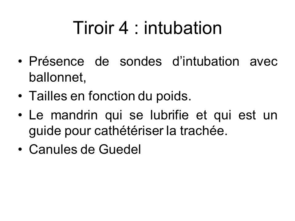 Tiroir 4 : intubation Présence de sondes dintubation avec ballonnet, Tailles en fonction du poids.