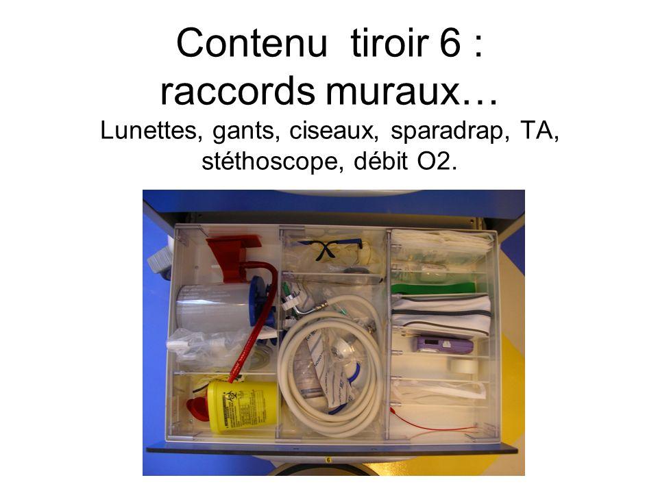 Contenu tiroir 6 : raccords muraux… Lunettes, gants, ciseaux, sparadrap, TA, stéthoscope, débit O2.