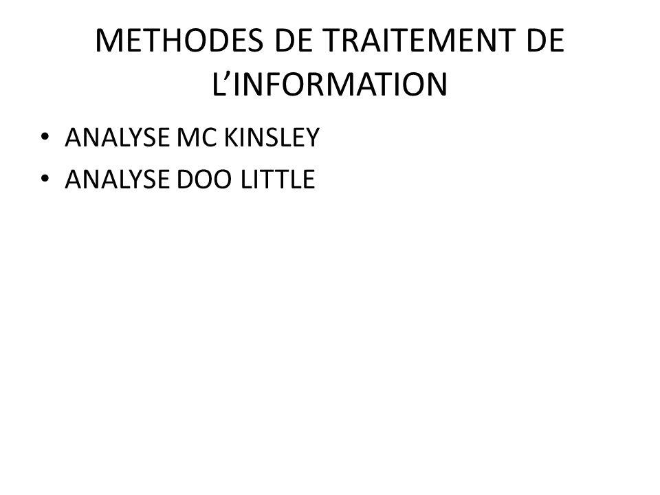 METHODES DE TRAITEMENT DE LINFORMATION ANALYSE MC KINSLEY ANALYSE DOO LITTLE