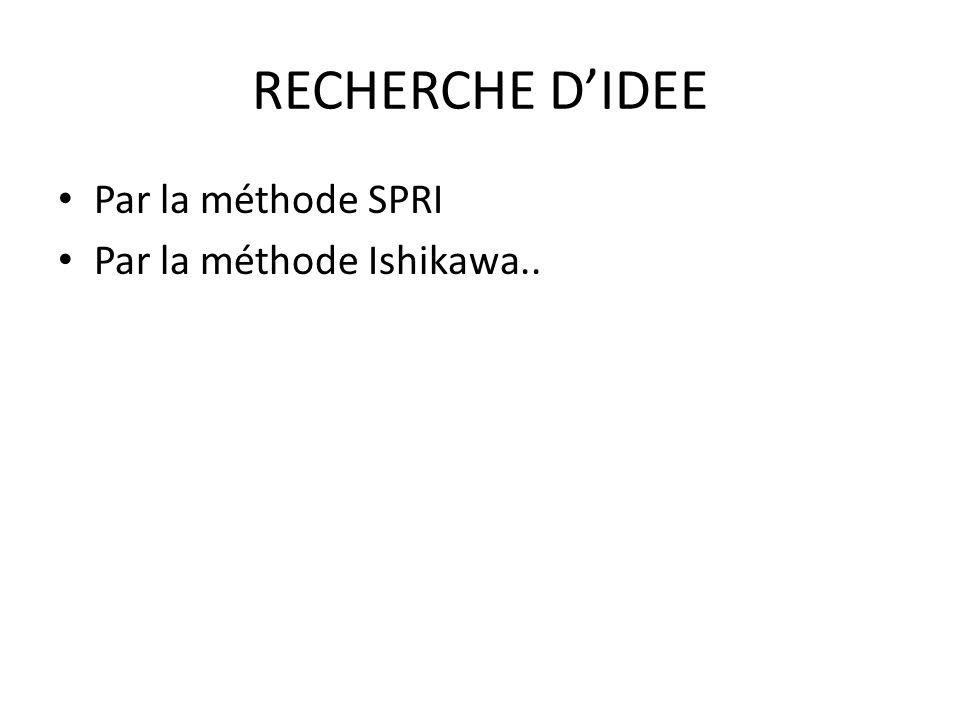 RECHERCHE DIDEE Par la méthode SPRI Par la méthode Ishikawa..