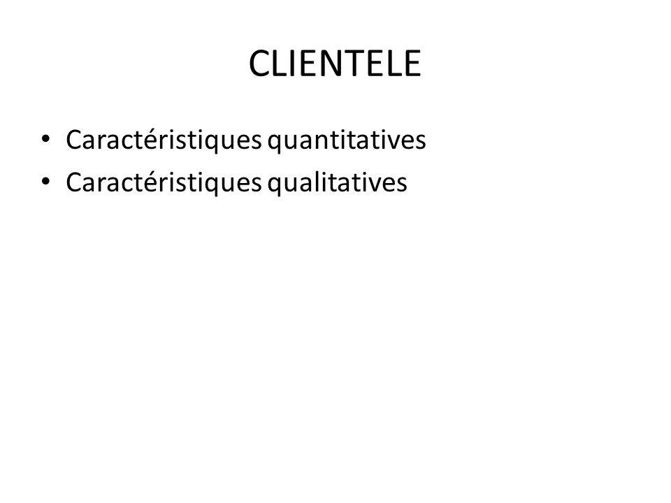 CLIENTELE Caractéristiques quantitatives Caractéristiques qualitatives