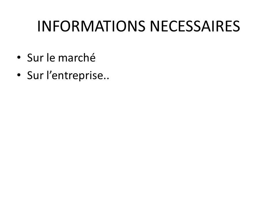 INFORMATIONS NECESSAIRES Sur le marché Sur lentreprise..