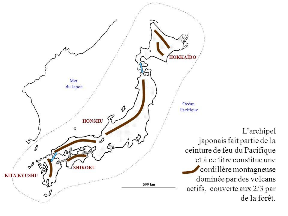 HONSHU KITA KYUSHU SHIKOKU HOKKAÏDO Mer du Japon Océan Pacifique Les plaines y sont donc rares et se réduisent à détroites bandes littorales et à des bassins intramontagnards