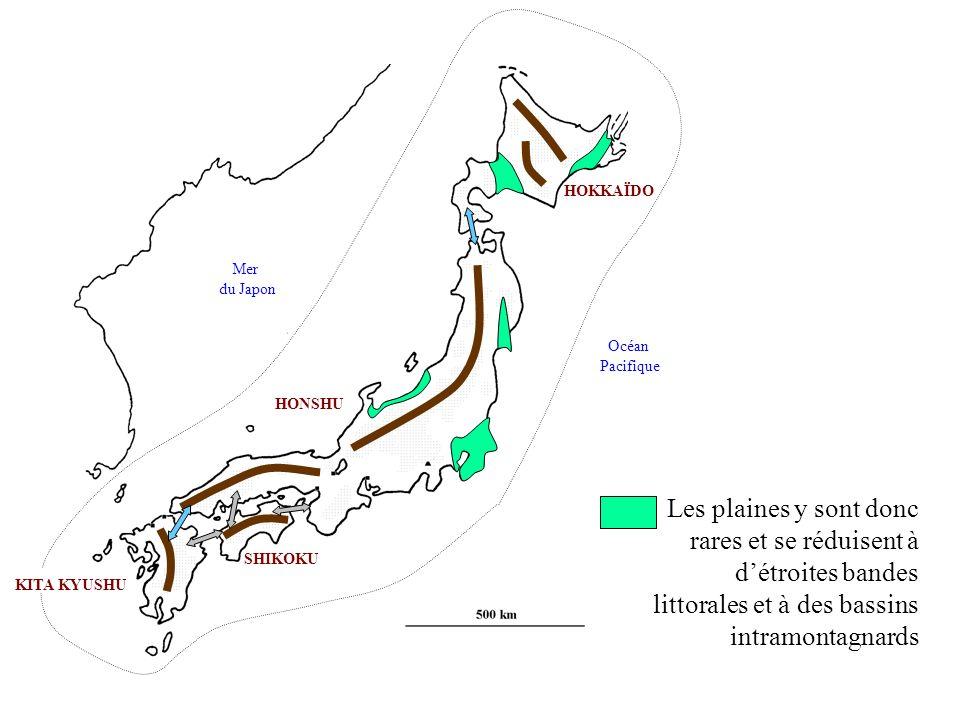 HONSHU KITA KYUSHU SHIKOKU HOKKAÏDO Mer du Japon Océan Pacifique Les plaines y sont donc rares et se réduisent à détroites bandes littorales et à des